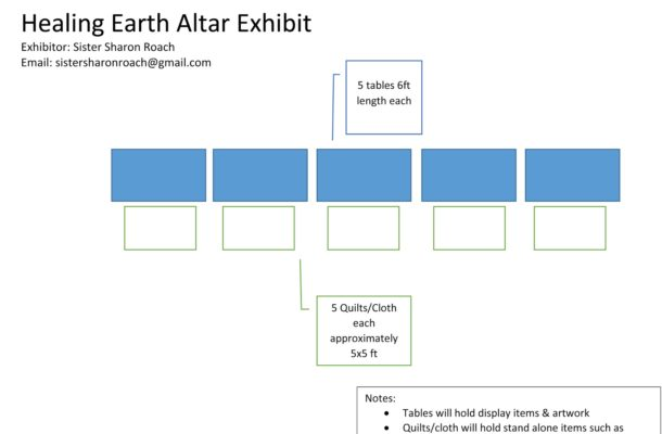 Healing Earth Altar Exhibit